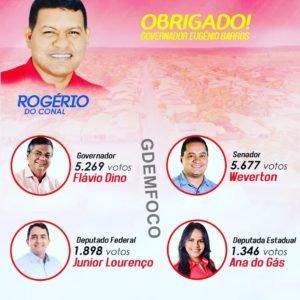 Em Governador Eugênio Barros, o grupo de oposição continua unido e forte com o projeto focado para 2020