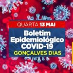 Gonçalves Dias registra 06 casos positivo de COVID-19